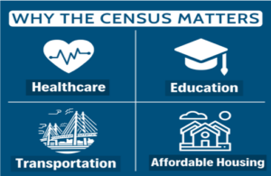 Census 2020: Backwards and Beyond @ Queens Historical Society | New York | United States